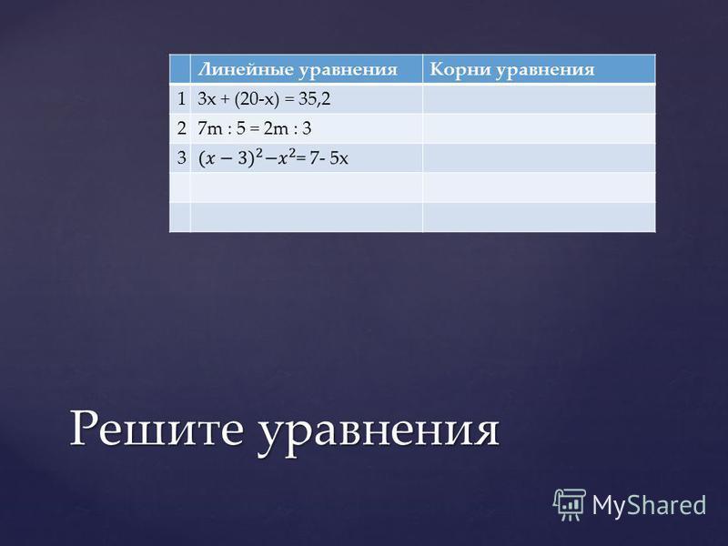 Линейные уравнения Корни уравнения 13x + (20-x) = 35,2 27m : 5 = 2m : 3 3 Решите уравнения