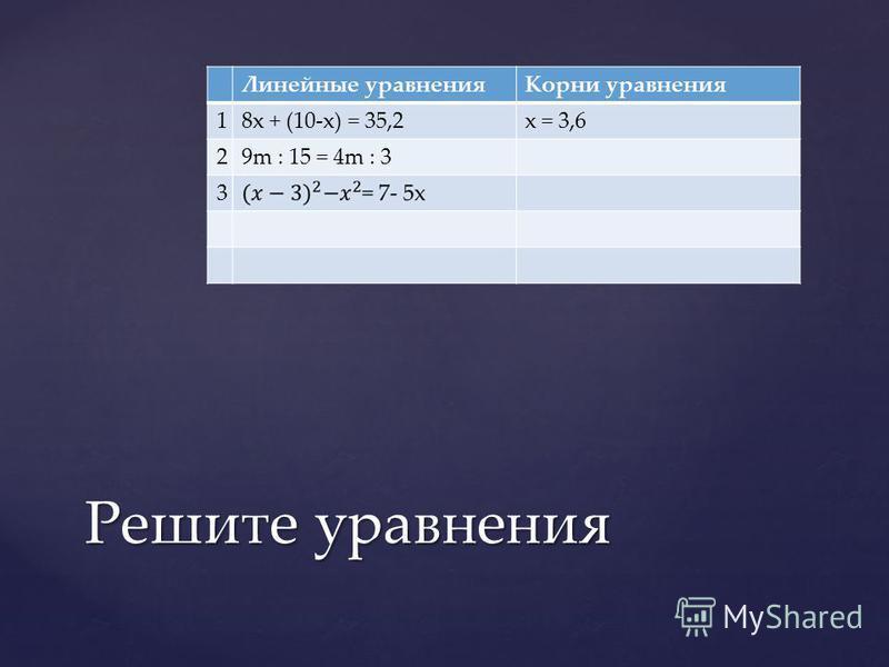 Линейные уравнения Корни уравнения 18x + (10-x) = 35,2x = 3,6 29m : 15 = 4m : 3 3 Решите уравнения