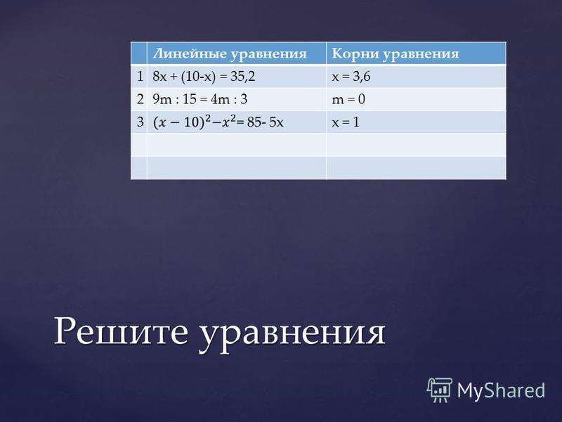 Линейные уравнения Корни уравнения 18x + (10-x) = 35,2x = 3,6 29m : 15 = 4m : 3m = 0 3x = 1 Решите уравнения