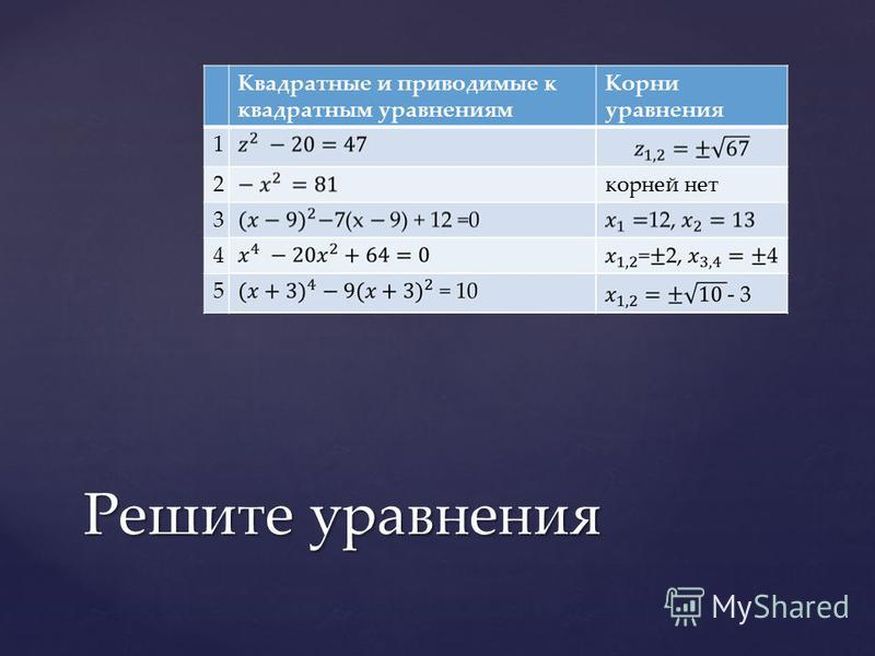 Квадратные и приводимые к квадратным уравнениям Корни уравнения 1 2 корней нет 3 4 5 Решите уравнения