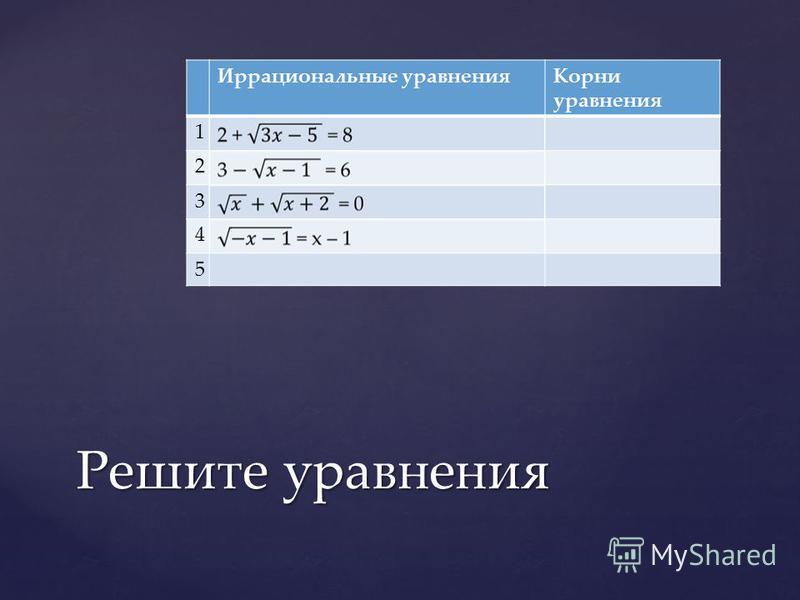 Иррациональные уравнения Корни уравнения 1 2 3 4 5 Решите уравнения