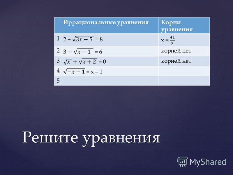 Иррациональные уравнения Корни уравнения 1 2 корней нет 3 4 5 Решите уравнения