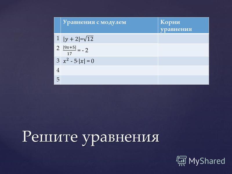 Уравнения с модулем Корни уравнения 1 2 3 4 5 Решите уравнения