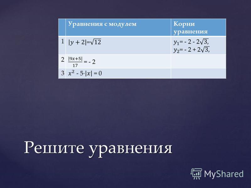 Уравнения с модулем Корни уравнения 1 2 3 Решите уравнения