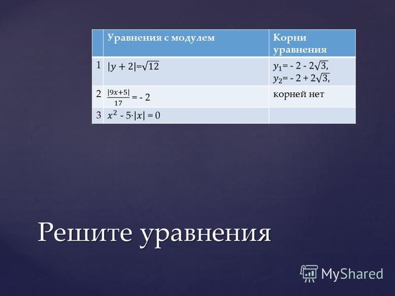 Уравнения с модулем Корни уравнения 1 2 корней нет 3 Решите уравнения