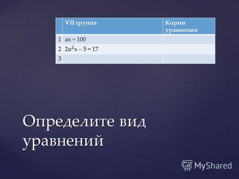 VII группа Корни уравнения 1ax = 100 2 3 Определите вид уравнений