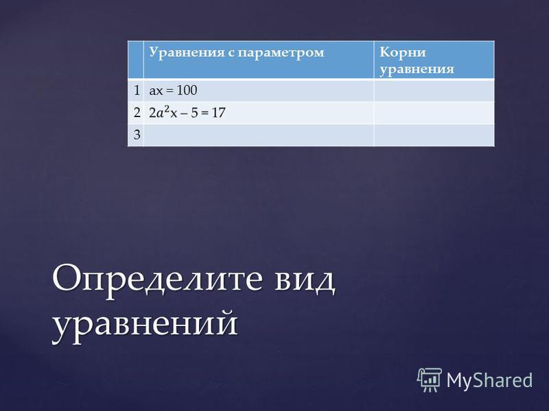 Уравнения с параметром Корни уравнения 1ax = 100 2 3 Определите вид уравнений