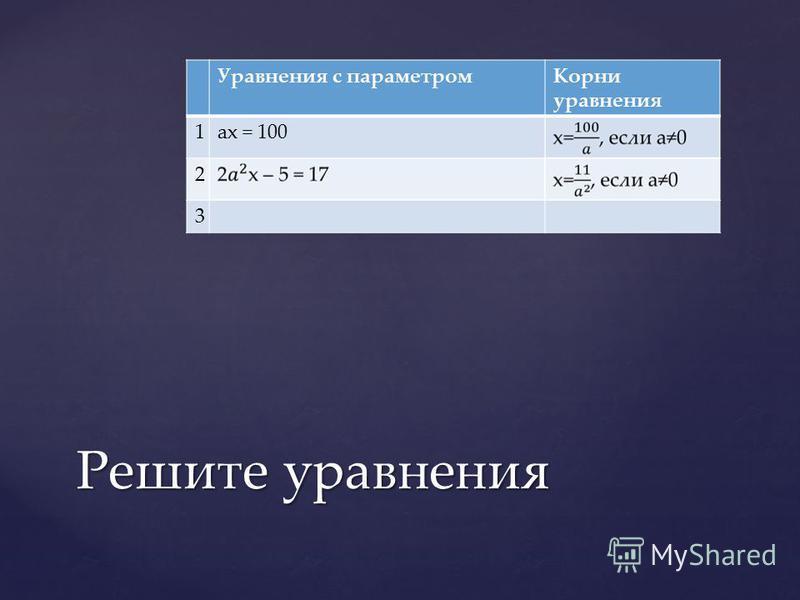 Уравнения с параметром Корни уравнения 1ax = 100 2 3 Решите уравнения