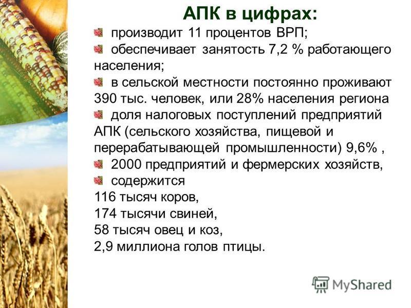 АПК в цифрах: производит 11 процентов ВРП; обеспечивает занятость 7,2 % работающего населения; в сельской местности постоянно проживают 390 тыс. человек, или 28% населения региона доля налоговых поступлений предприятий АПК (сельского хозяйства, пищев