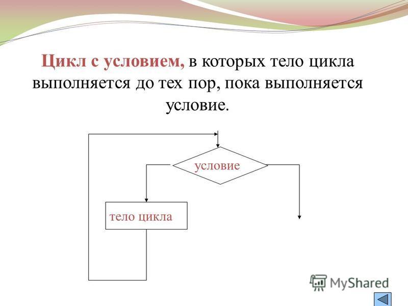 1. Циклы со счетчиком Циклы со счетчиком 2. Циклы с условием Циклы с условием Циклические алгоритмические конструкции бывают двух типов: