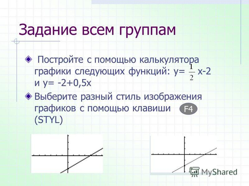 Задание всем группам Постройте с помощью калькулятора графики следующих функций: у= х-2 и у= -2+0,5 х Выберите разный стиль изображения графиков с помощью клавиши (STYL) F4F4