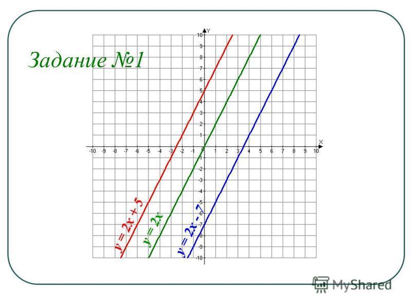 y = 2x + 5 y = 2x y = 2x - 7 Задание 1