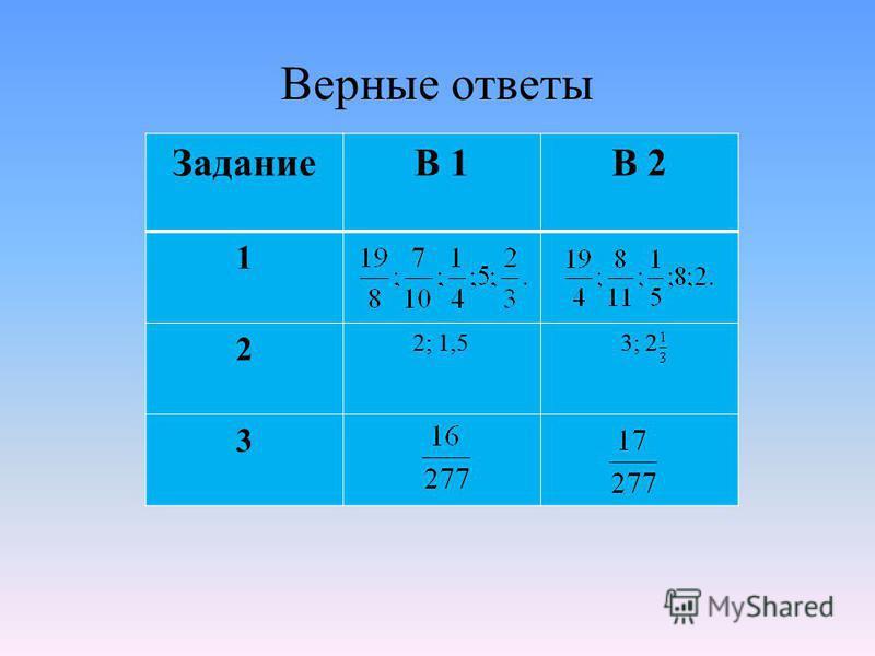 Верные ответы ЗаданиеВ 1В 2 1 2 2; 1,53; 2 3
