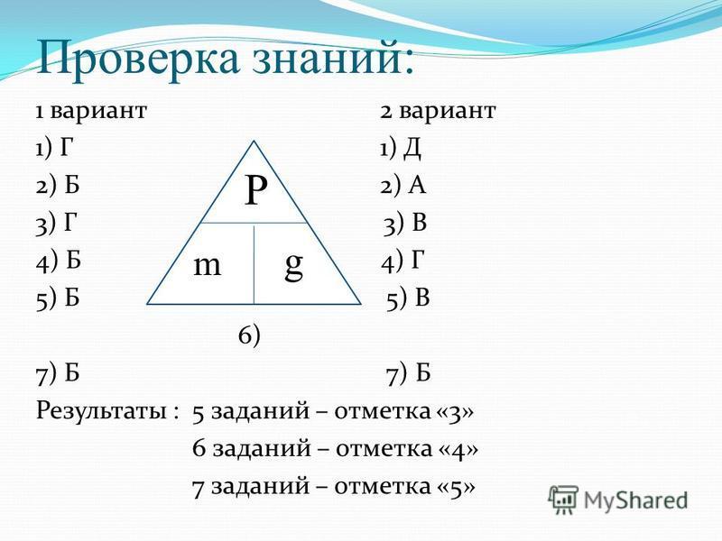 Проверка знаний: 1 вариант 2 вариант 1) Г 1) Д 2) Б 2) А 3) Г 3) В 4) Б 4) Г 5) Б 5) В 6) 7) Б Результаты : 5 заданий – отметка «3» 6 заданий – отметка «4» 7 заданий – отметка «5» Р m g