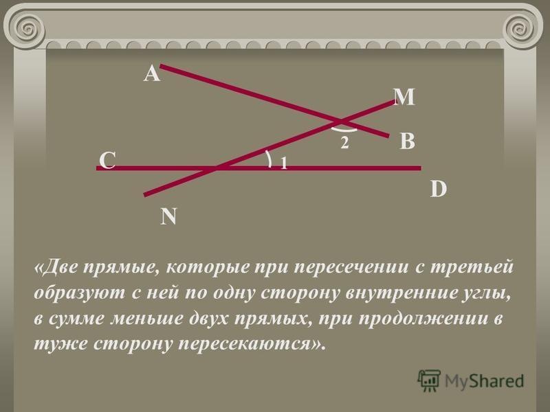 А М В С D N 2 1 «Две прямые, которые при пересечении с третьей образуют с ней по одну сторону внутренние углы, в сумме меньше двух прямых, при продолжении в туже сторону пересекаются».