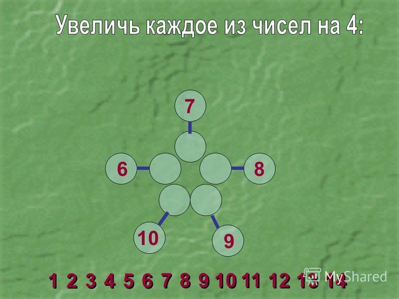 1 2 3 4 56 7 8 9 10 11 Мак 8 – 3 = Ноготки 10 – 1 = Шиповник 5 – 2 = Лилия 5 + 3 = Гвоздика 6 + 3 = Вьюнок 10 – 3 = Тюльпан 9 – 3 = 2 2 1 1 3 3 4 4 5 5 6 6 7 7 8 8 9 9 11 10 12 5 5 9 9 3 3 8 8 9 9 7 7 6 6
