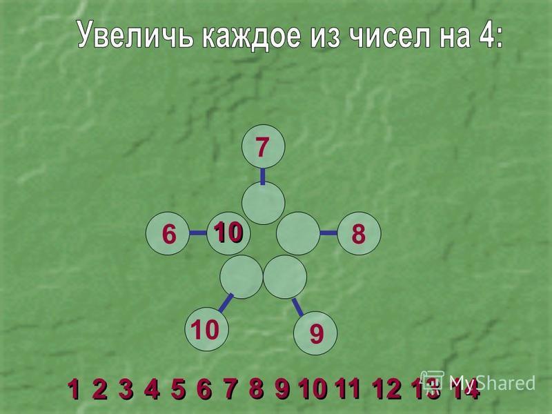 7 8 9 10 6 2 2 1 1 3 3 4 4 5 5 6 6 7 7 8 8 9 9 11 10 12 13 14