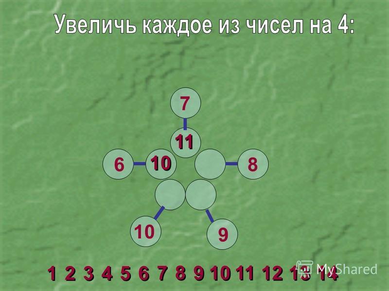 7 8 9 10 6 2 2 1 1 3 3 4 4 5 5 6 6 7 7 8 8 9 9 11 10 12 13 14 10
