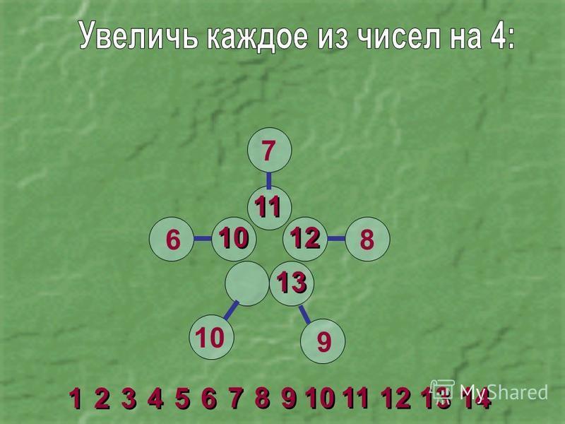 7 8 9 10 6 2 2 1 1 3 3 4 4 5 5 6 6 7 7 8 8 9 9 11 10 12 13 14 10 11 12