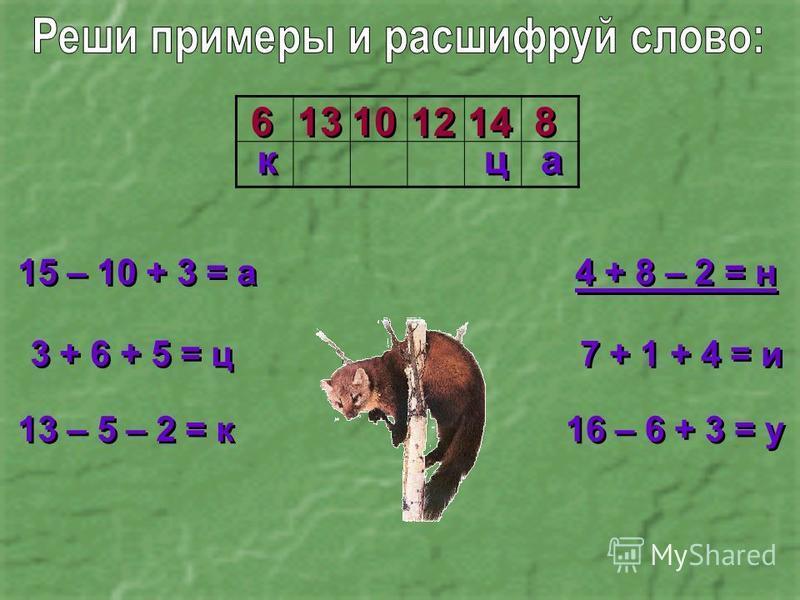 15 – 10 + 3 = а 3 + 6 + 5 = ц 13 – 5 – 2 = к 4 + 8 – 2 = н 7 + 1 + 4 = и 16 – 6 + 3 = у 6 6 8 8 10 12 13 14 ц ц а а