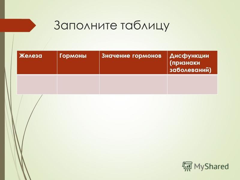 Заполните таблицу Железа ГормоныЗначение гормонов Дисфункции (признаки заболеваний)