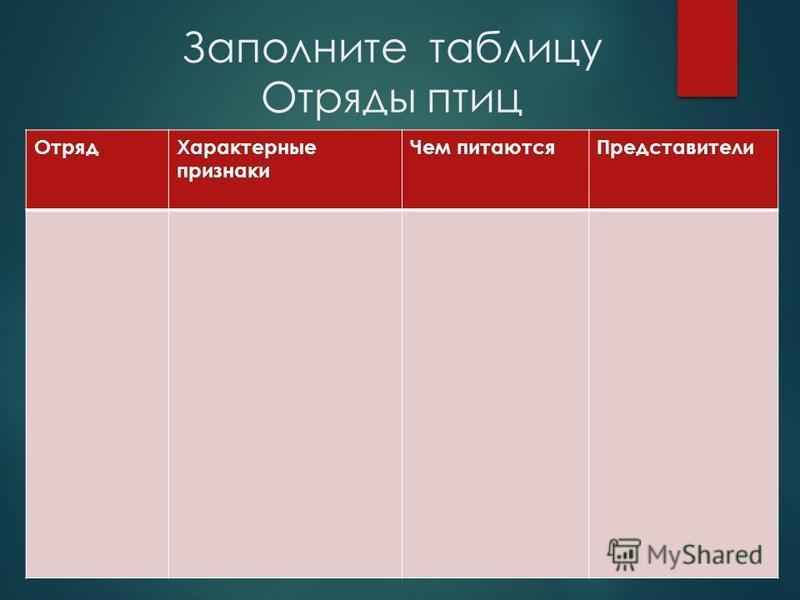 Заполните таблицу Отряды птиц Отряд Характерные признаки Чем питаются Представители