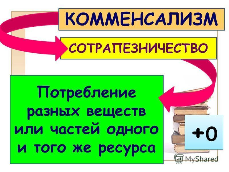 Потребление разных веществ или частей одного и того же ресурса +0+0 +0+0 СОТРАПЕЗНИЧЕСТВО КОММЕНСАЛИЗМ