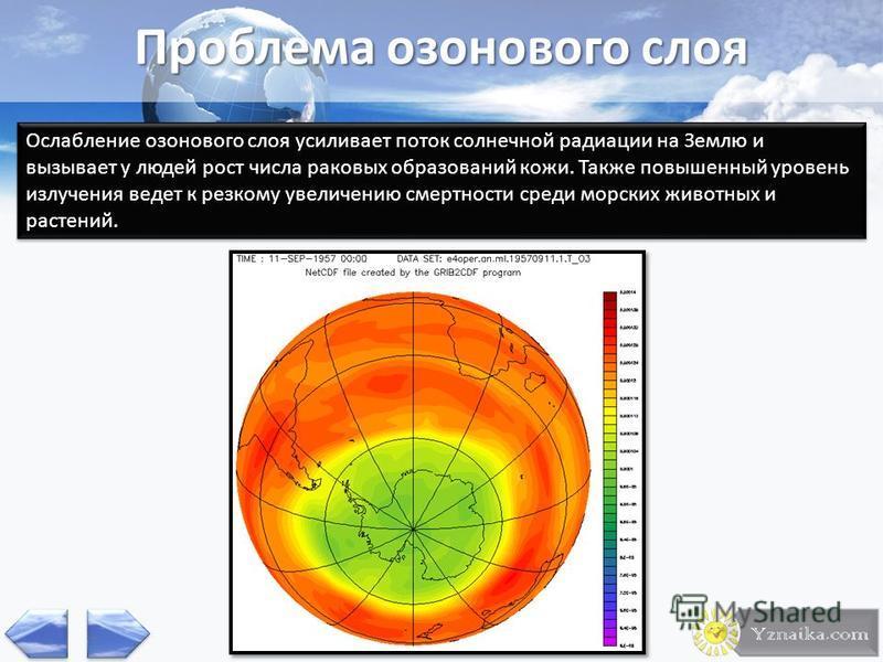 Проблема озонового слоя Ослабление озонового слоя усиливает поток солнечной радиации на Землю и вызывает у людей рост числа раковых образований кожи. Также повышенный уровень излучения ведет к резкому увеличению смертности среди морских животных и ра