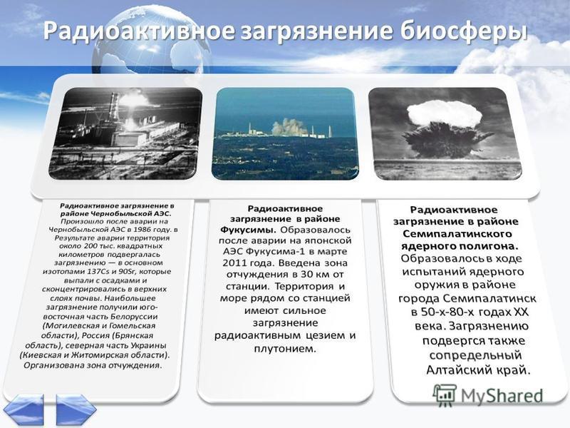 Радиоактивное загрязнение биосферы