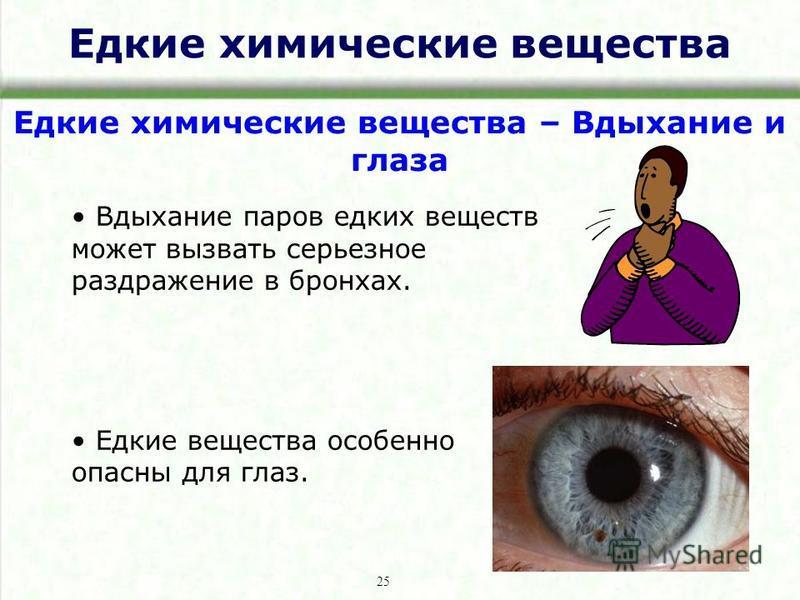 Едкие химические вещества Едкие химические вещества – Вдыхание и глаза Вдыхание паров едких веществ может вызвать серьезное раздражение в бронхах. Едкие вещества особенно опасны для глаз. 25