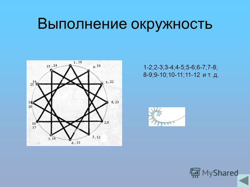 Выполнение окружность 1-2;2-3;3-4;4-5;5-6;6-7;7-8; 8-9;9-10;10-11;11-12 и т. д.