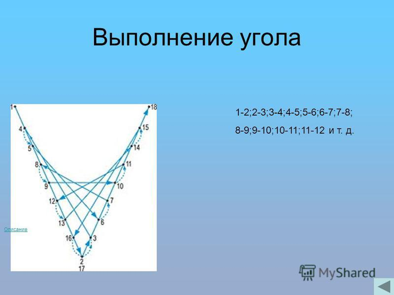Выполнение угола Описание 1-2;2-3;3-4;4-5;5-6;6-7;7-8; 8-9;9-10;10-11;11-12 и т. д.