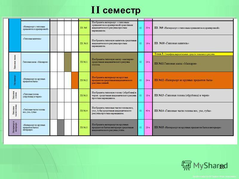 I I семестр 26 Дизайн и вёрстка © Пашкин Игорь Алексеевич