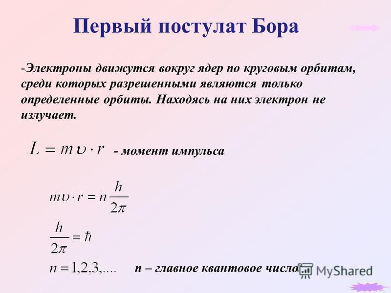 Первый постулат Бора -Электроны движутся вокруг ядер по круговым орбитам, среди которых разрешенными являются только определенные орбиты. Находясь на них электрон не излучает. - момент импульса n – главное квантовое число