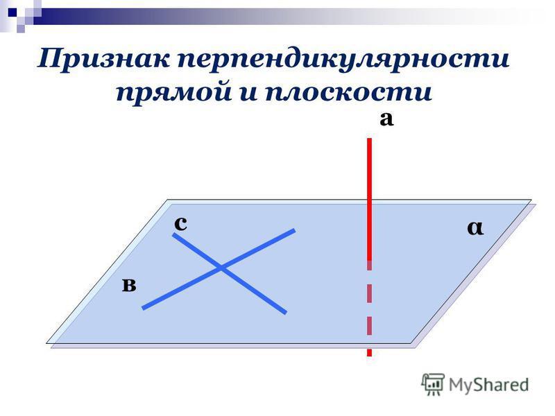 Признак перпендикулярности прямой и плоскости а в с α