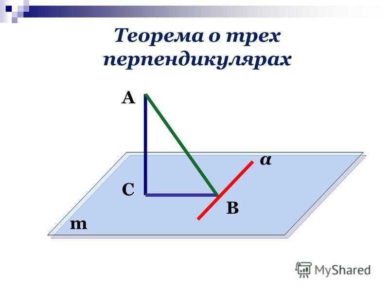 Теорема о трех перпендикулярах А В С m α