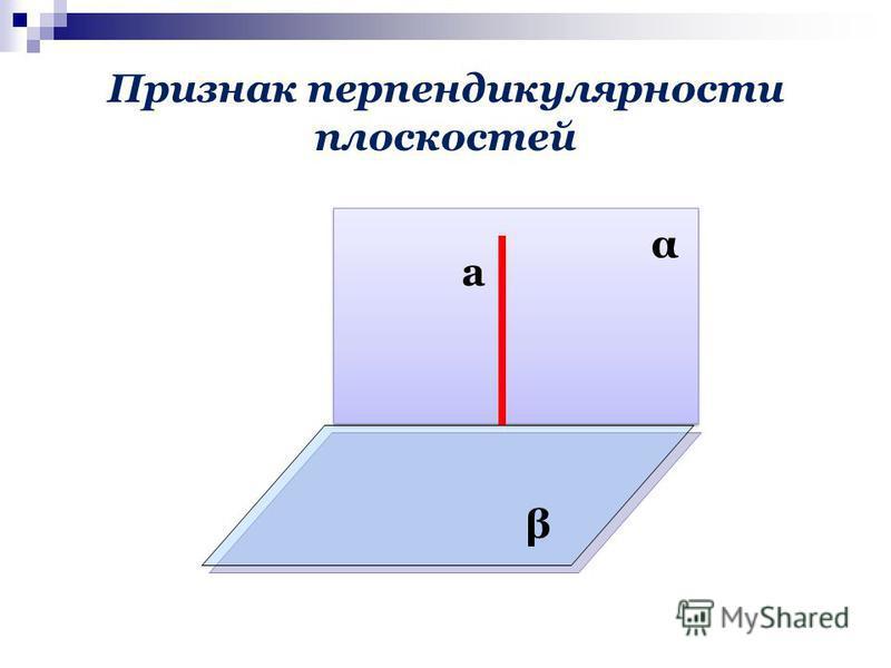 Признак перпендикулярности плоскостей а α β