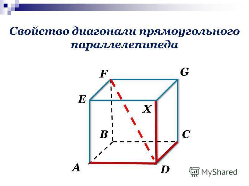 Свойство диагонали прямоугольного параллелепипеда А ВС D E F G X