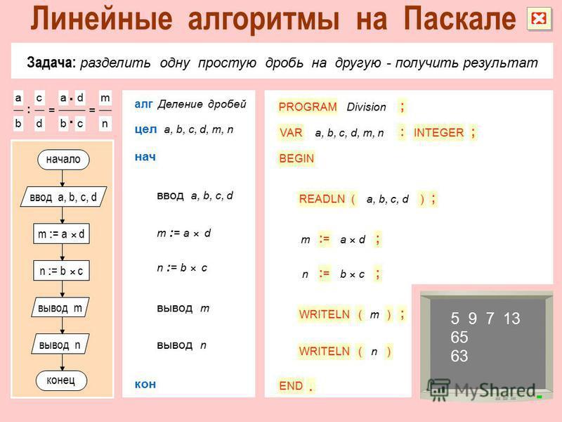 Задача: разделить одну простую дробь на другую - получить результат алг Деление дробей цел a, b, c, d, m, n ввод a, b, c, d нач кон вывод m : = = acadmbdbcn вывод n m : = a d n : = b c PROGRAM VAR READLN WRITELN : INTEGERa, b, c, d, m, n () ; Divisio