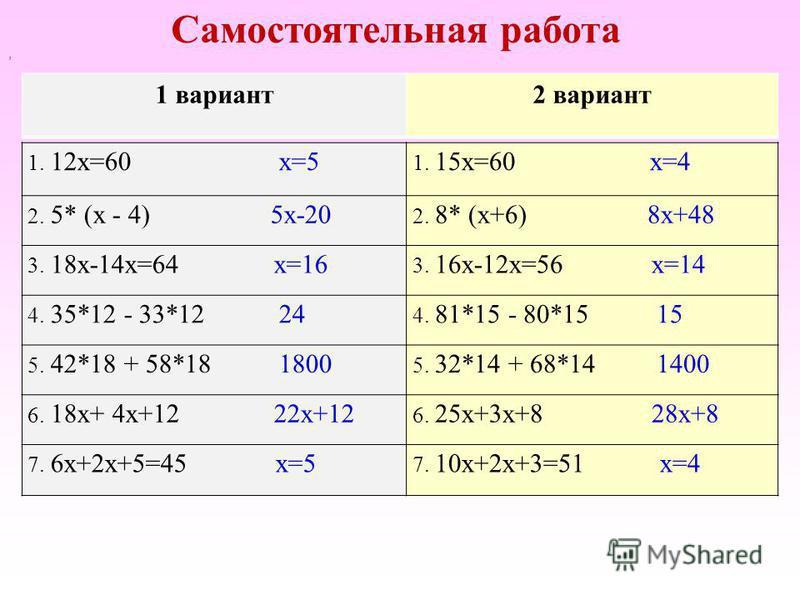 , Самостоятельная работа 1. 12 х=60 х=5 1. 15 х=60 х=4 2. 5* (х - 4) 5 х-20 2. 8* (х+6) 8 х+48 3. 18 х-14 х=64 х=16 3. 16 х-12 х=56 х=14 4. 35*12 - 33*12 24 4. 81*15 - 80*15 15 5. 42*18 + 58*18 1800 5. 32*14 + 68*14 1400 6. 18 х+ 4 х+12 22 х+12 6. 25