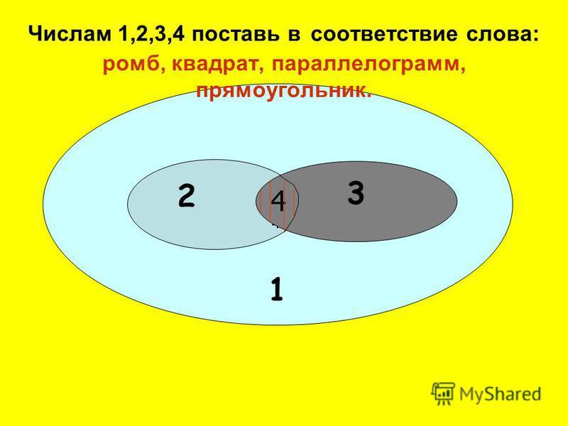 1 2 4 3 4 Числам 1,2,3,4 поставь в соответствие слова: ромб, квадрат, параллелограмм, прямоугольник.