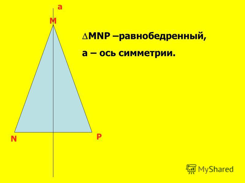 M N P a MNP –равнобедренный, а – ось симметрии.
