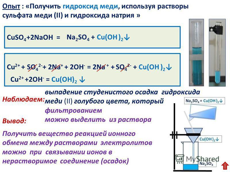 СuSO 4 +2NaOH = выпадение студенистого осадка гидроксида меди (II) голубого цвета, который фильтрованием можно выделить из раствора Cu 2+ + SO 4 2- + 2Na + + 2OH - = 2Na + + SO 4 2- + Cu(OH ) 2 Наблюдаем: Опыт : «Получить гидроксид меди, используя ра