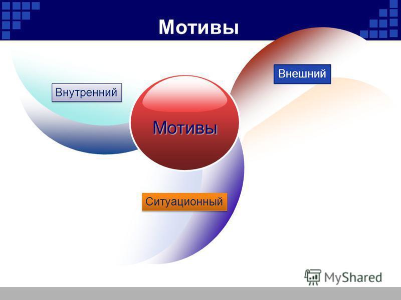 Мотивы Мотивы Внутренний Внешний Ситуационный