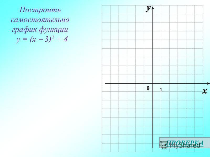 ух 0 1 Построить самостоятельно график функции y = (x 3) 2 + 4 ПРОВЕРКА