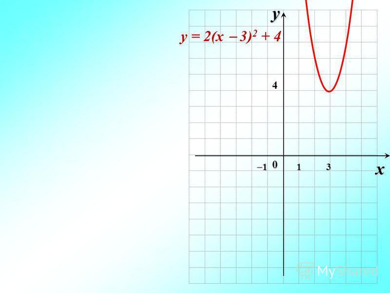 ух 0 1 y = 2(x 3) 2 + 4 1 3 4
