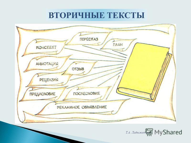 ВТОРИЧНЫЕ ТЕКСТЫ Т.А. Ладыженская