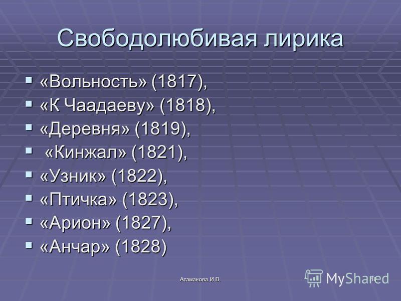 Атаманова И.В.10 Свободолюбивая лирика «Вольность» (1817), «Вольность» (1817), «К Чаадаеву» (1818), «К Чаадаеву» (1818), «Деревня» (1819), «Деревня» (1819), «Кинжал» (1821), «Кинжал» (1821), «Узник» (1822), «Узник» (1822), «Птичка» (1823), «Птичка» (