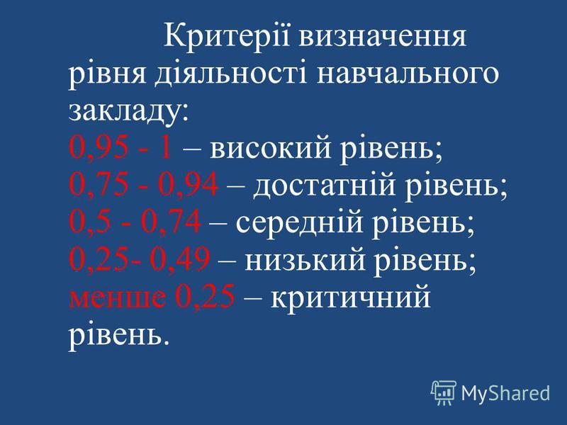 Критерії визначення рівня діяльності навчального закладу : 0,95 - 1 – високий рівень ; 0,75 - 0,94 – достатній рівень ; 0,5 - 0,74 – середній рівень ; 0,25- 0,49 – низький рівень ; менше 0,25 – критичний рівень.