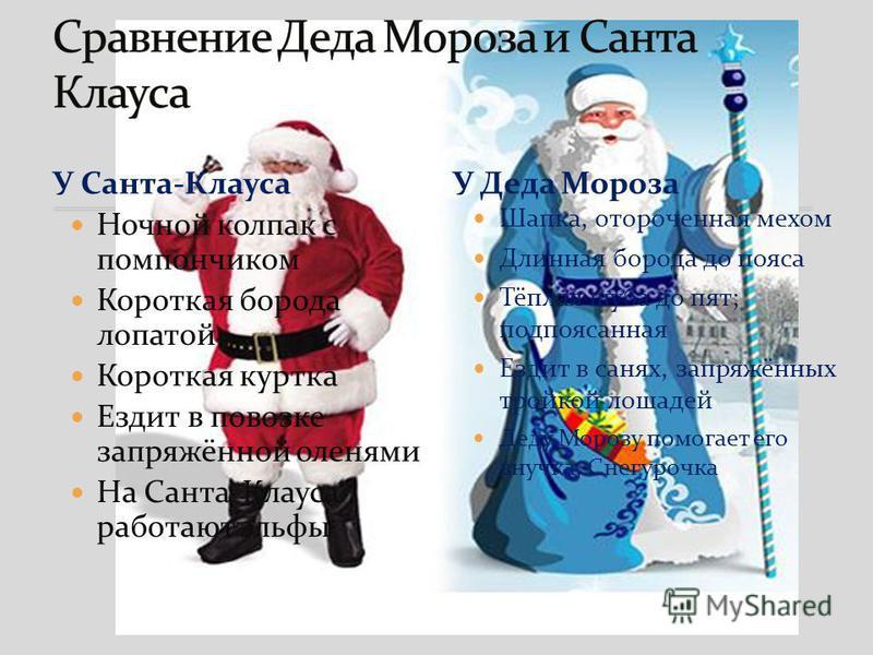 У Санта-Клауса Шапка, отороченная мехом Длинная борода до пояса Тёплая шуба до пят; подпоясанная Ездит в санях, запряжённых тройкой лошадей Деду Морозу помогает его внучка, Снегурочка Ночной колпак с помпончиком Короткая борода лопатой Короткая куртк